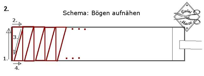 Mühlsteinkragen-schema